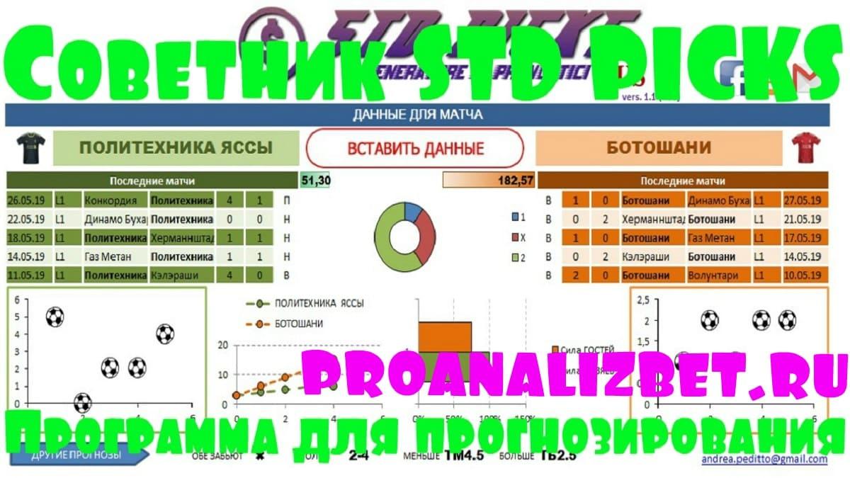 Сайты для анализа футбольных матчей для ставок